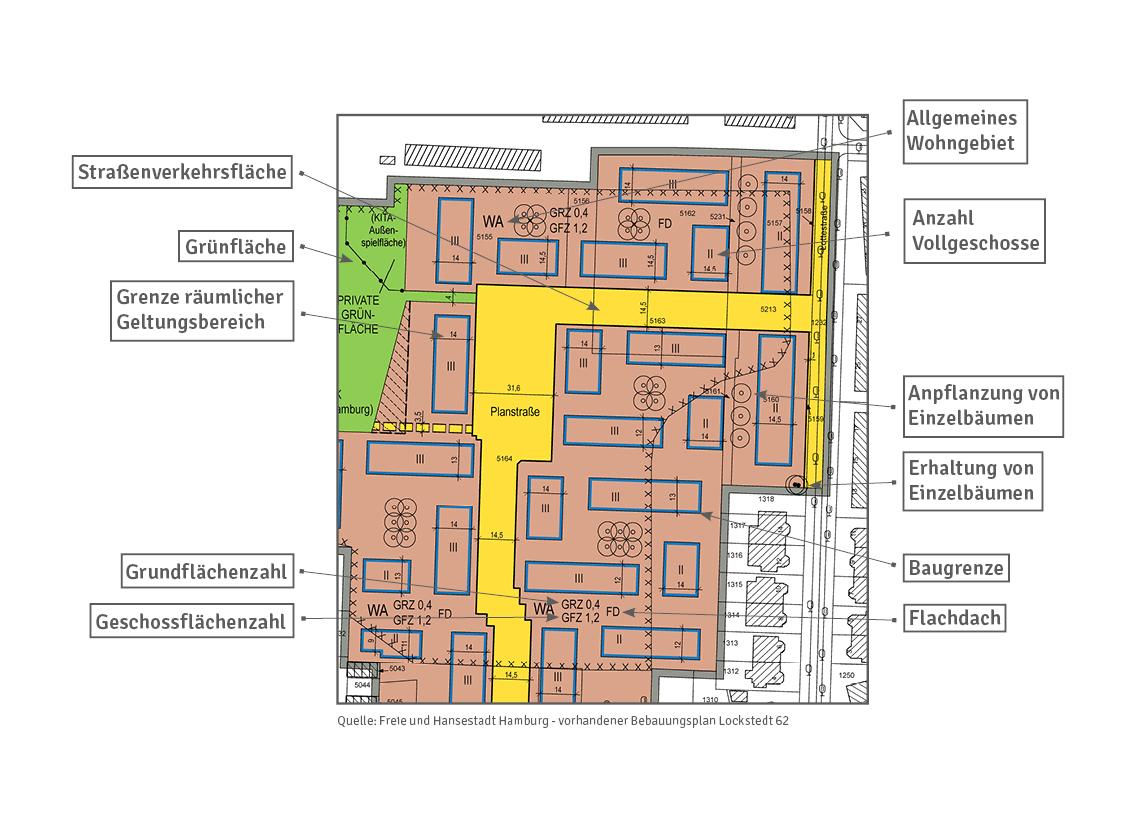 bebauungsplan wie lesen  ist erlaubt wo  plan einsehen