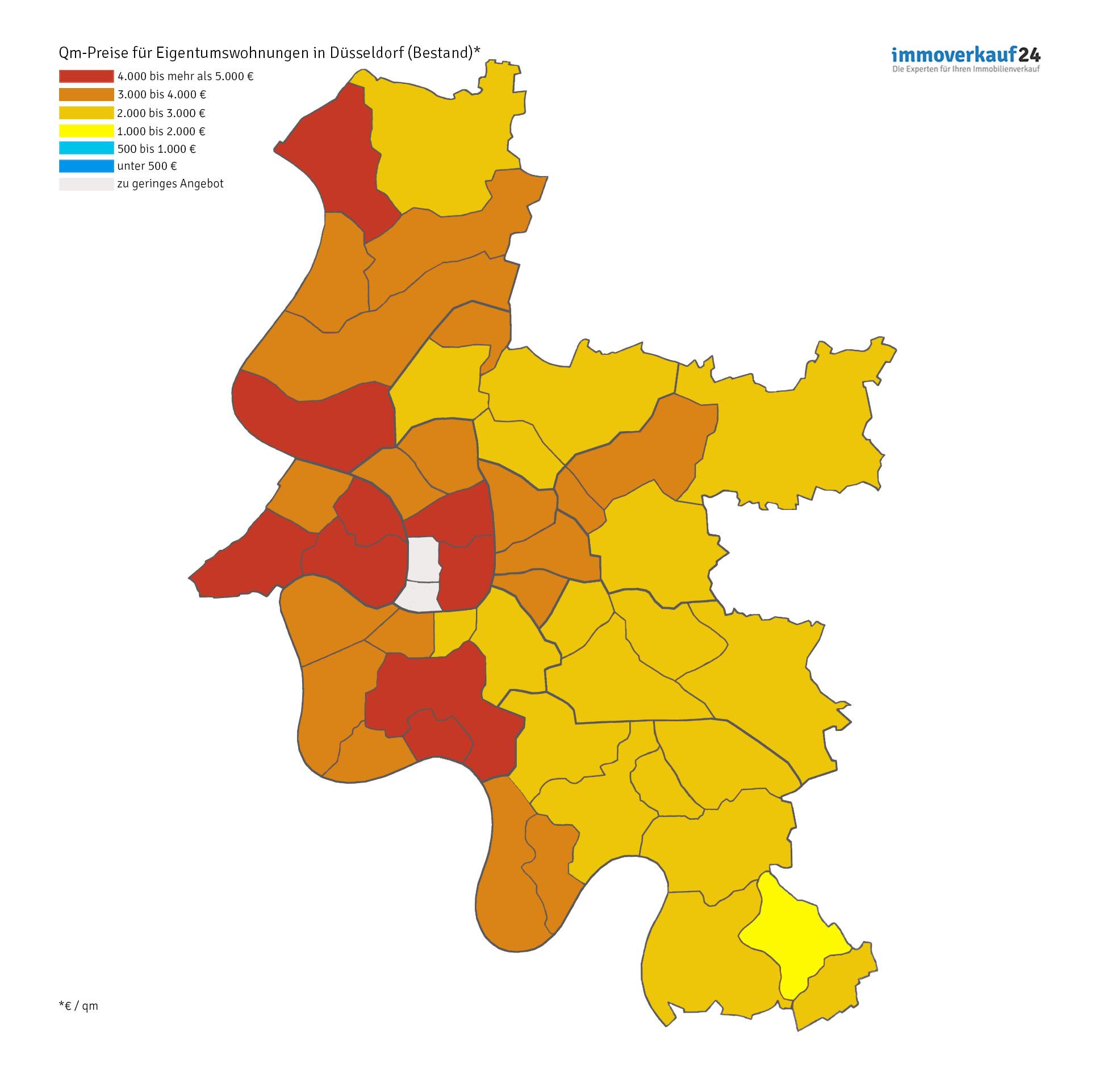 Grafik Düsseldorf Wohnungspreise