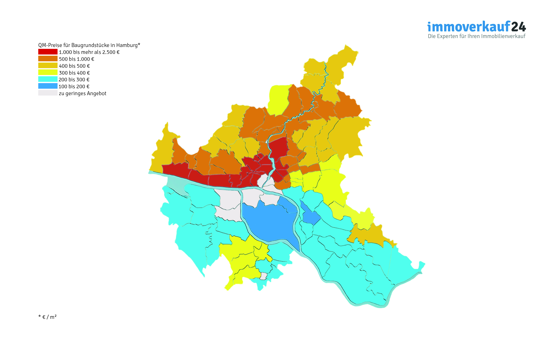 Grafik Grundstückspreise Hamburg Karte