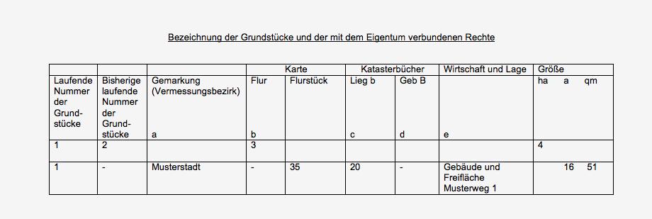 Bestandsverzeichnis Grundbuchauszug