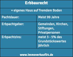 erbbaurecht_grafik.png